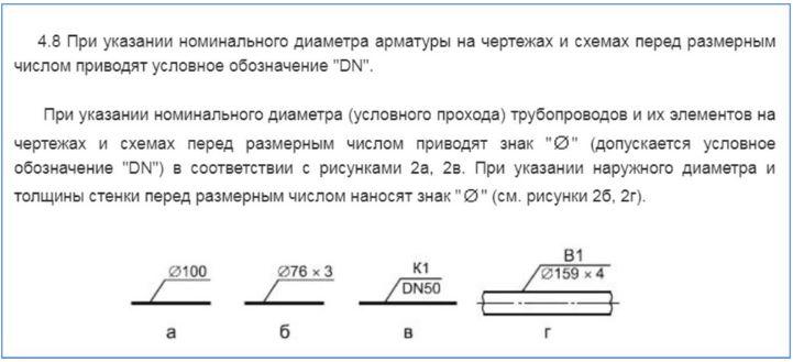 Рис. 3 Примеры обозначения DN на чертежах трубопроводов по ГОСТ 21.601-2011